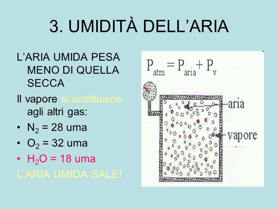 3. UMIDITÀ DELL'ARIA L'ARIA UMIDA PESA MENO DI QUELLA SECCA