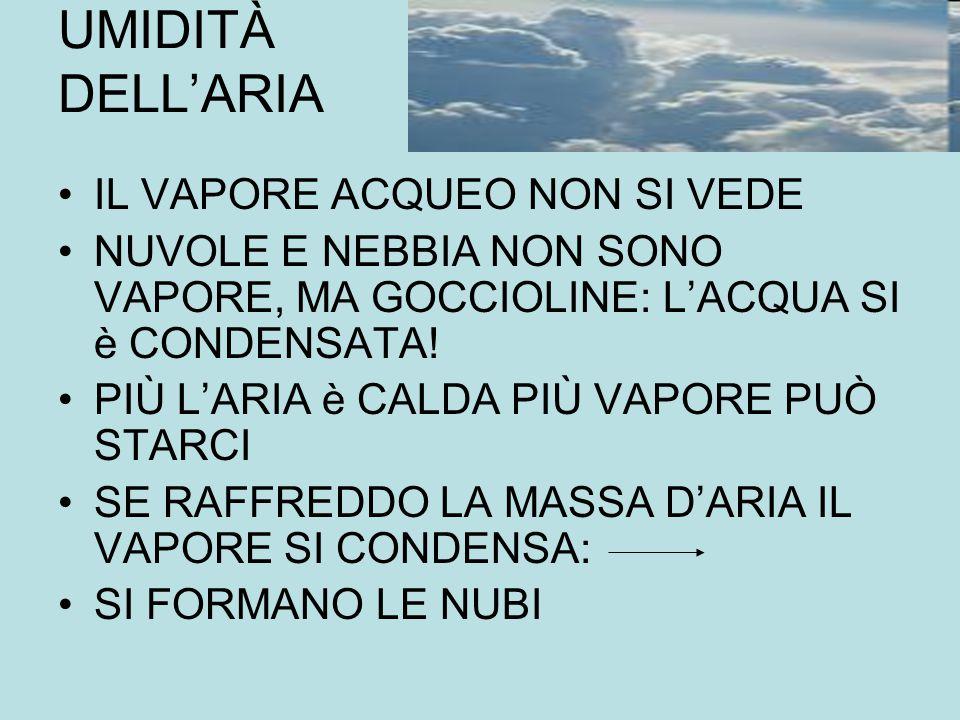 UMIDITÀ DELL'ARIA IL VAPORE ACQUEO NON SI VEDE