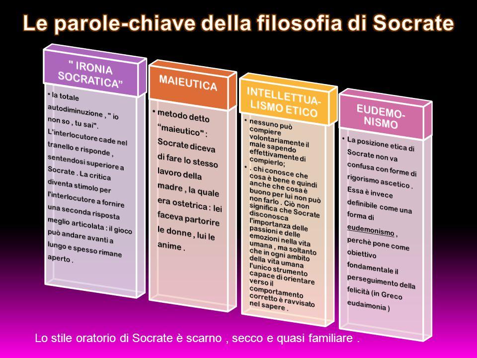 Le parole-chiave della filosofia di Socrate