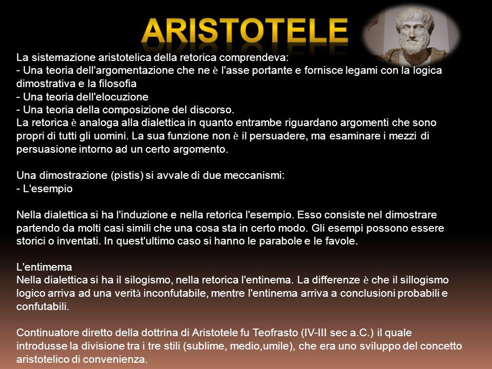 ARISTOTELE La sistemazione aristotelica della retorica comprendeva: