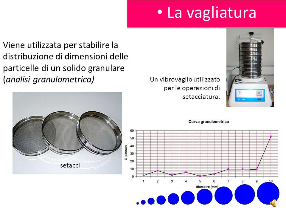 La vagliatura Viene utilizzata per stabilire la distribuzione di dimensioni delle particelle di un solido granulare (analisi granulometrica)