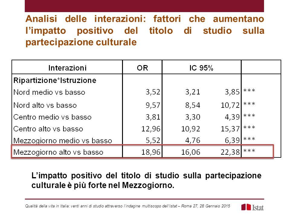 Analisi delle interazioni: fattori che aumentano l'impatto positivo del titolo di studio sulla partecipazione culturale