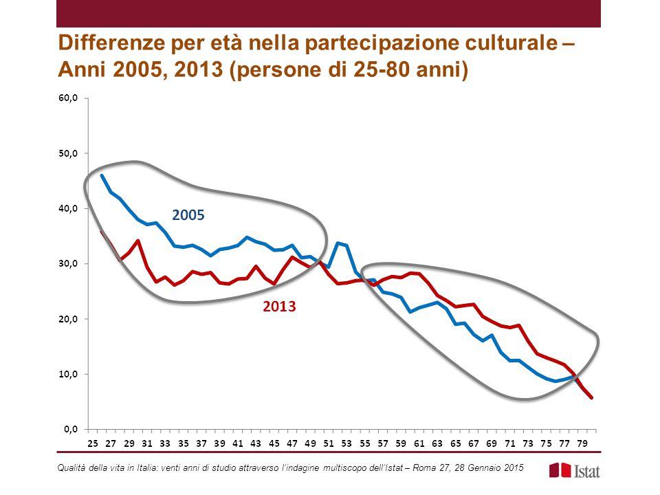 Differenze per età nella partecipazione culturale – Anni 2005, 2013 (persone di 25-80 anni)