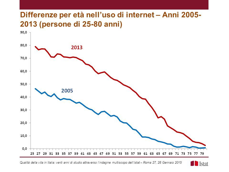 Differenze per età nell'uso di internet – Anni 2005-2013 (persone di 25-80 anni)