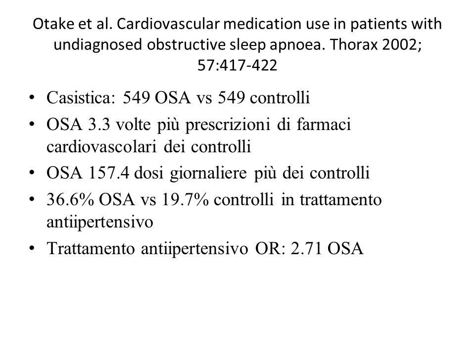 Casistica: 549 OSA vs 549 controlli