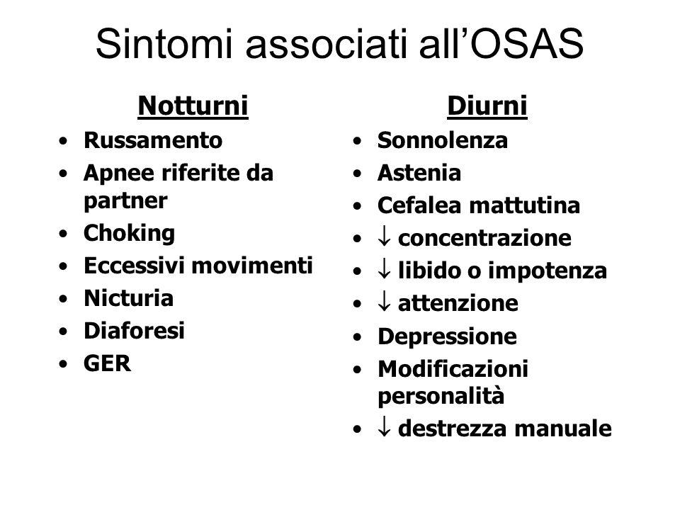 Sintomi associati all'OSAS