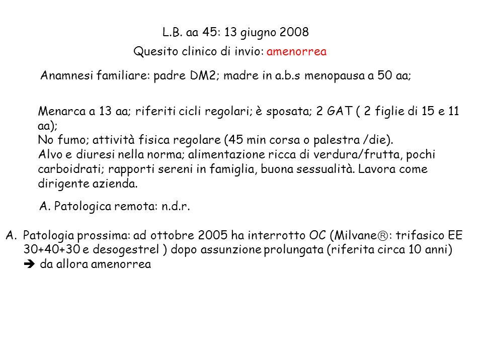L.B. aa 45: 13 giugno 2008 Anamnesi familiare: padre DM2; madre in a.b.s menopausa a 50 aa; Quesito clinico di invio: amenorrea.