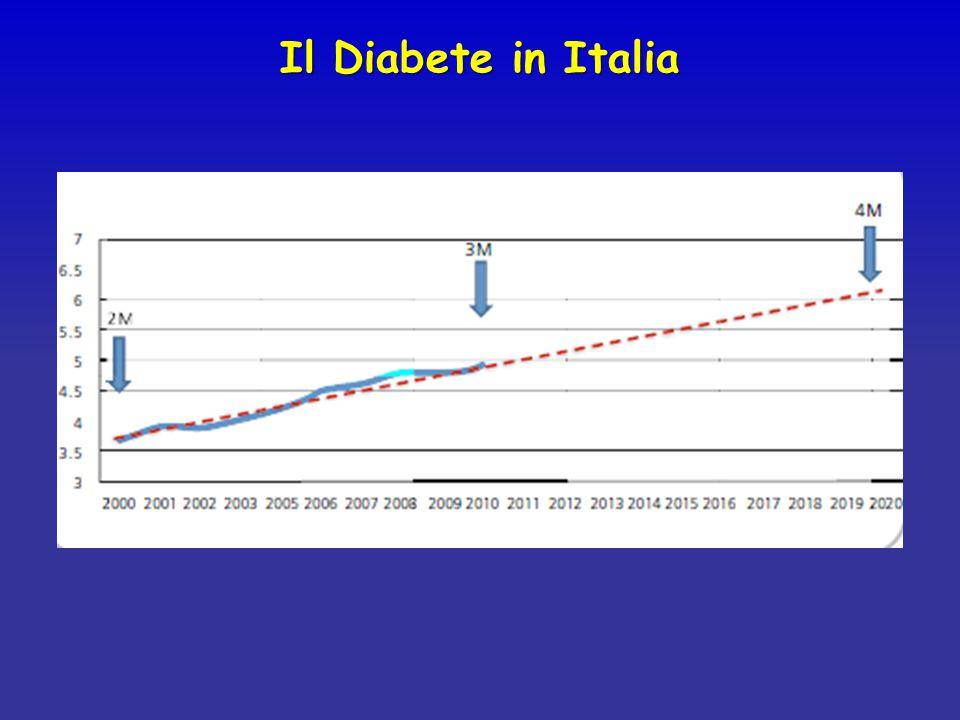 Il Diabete in Italia