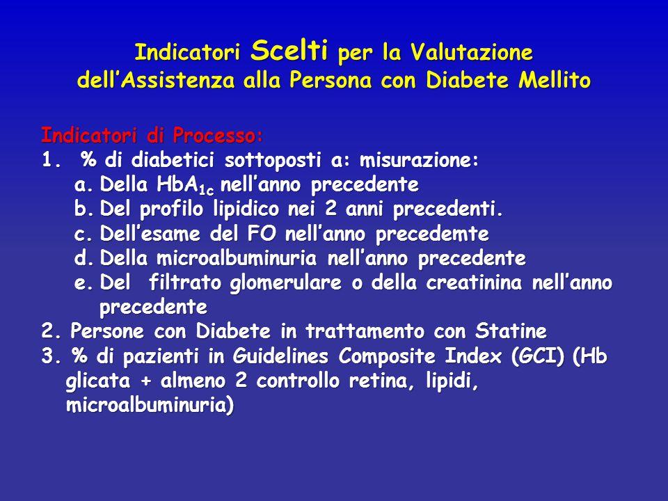 Indicatori Scelti per la Valutazione dell'Assistenza alla Persona con Diabete Mellito