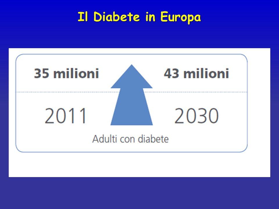 Il Diabete in Europa