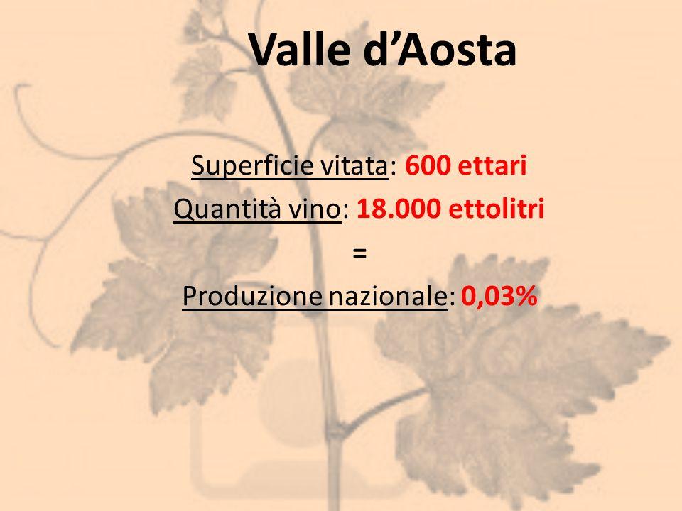 Valle d'Aosta Superficie vitata: 600 ettari