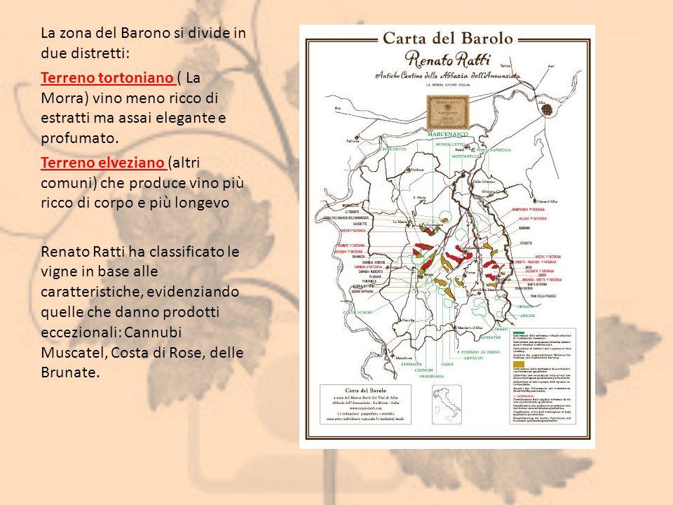 La zona del Barono si divide in due distretti: