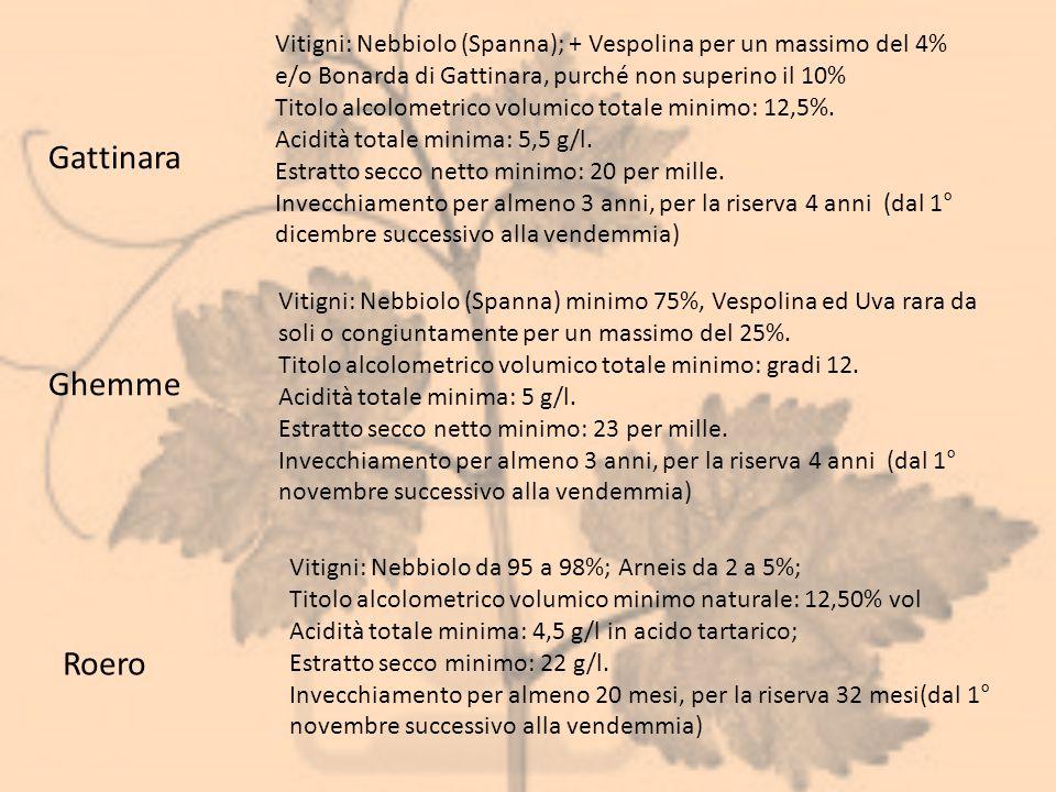 Gattinara Ghemme Roero