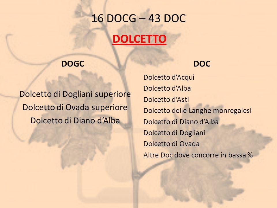 16 DOCG – 43 DOC DOLCETTO DOGC DOC