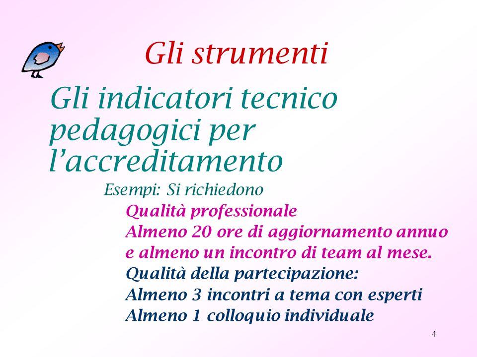 Gli indicatori tecnico pedagogici per l'accreditamento