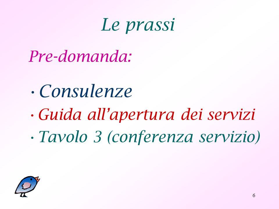 Le prassi Consulenze Pre-domanda: Guida all'apertura dei servizi