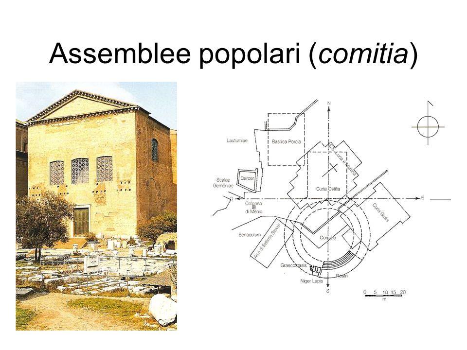 Assemblee popolari (comitia)