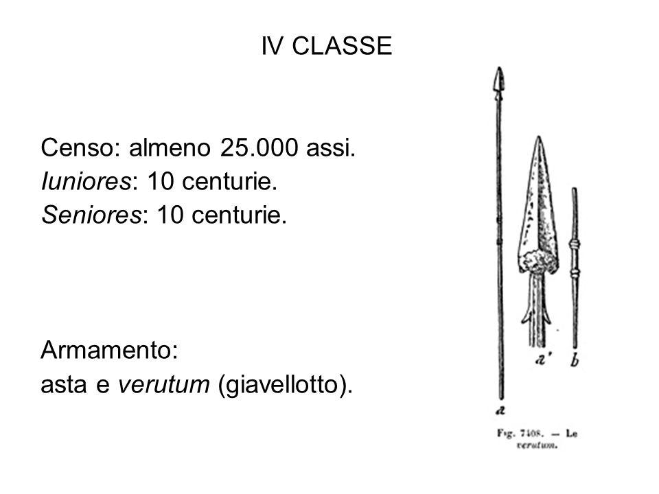 IV CLASSE Censo: almeno 25.000 assi. Iuniores: 10 centurie.