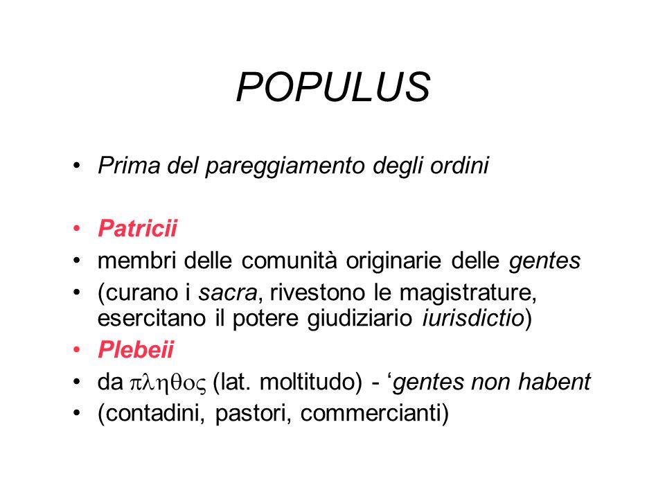 POPULUS Prima del pareggiamento degli ordini Patricii