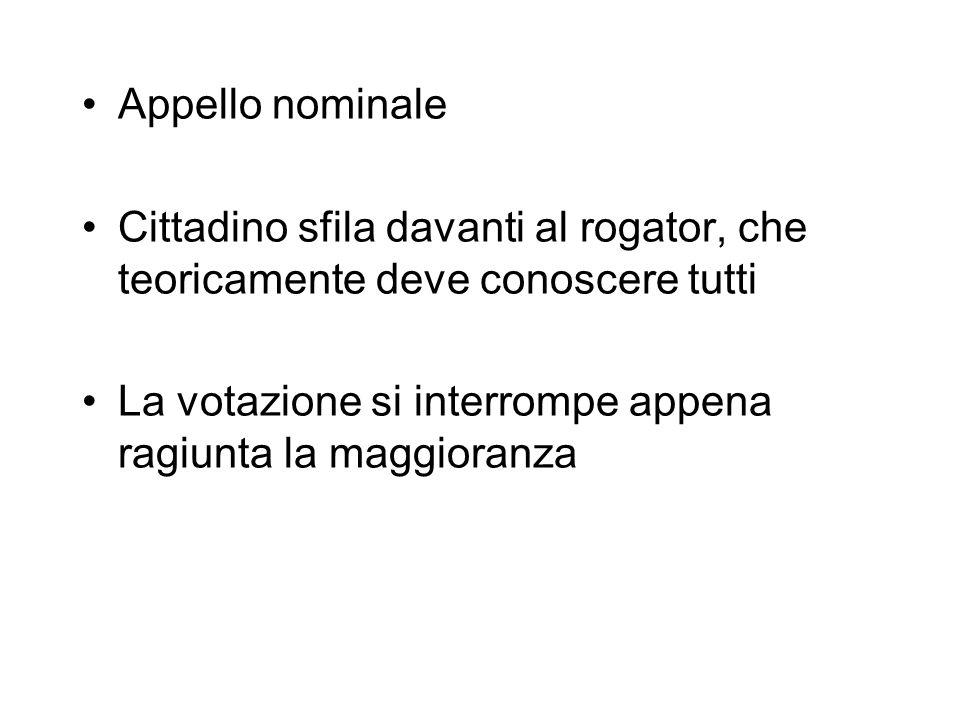 Appello nominale Cittadino sfila davanti al rogator, che teoricamente deve conoscere tutti.