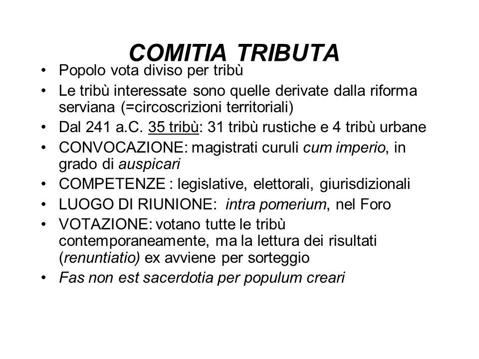 COMITIA TRIBUTA Popolo vota diviso per tribù
