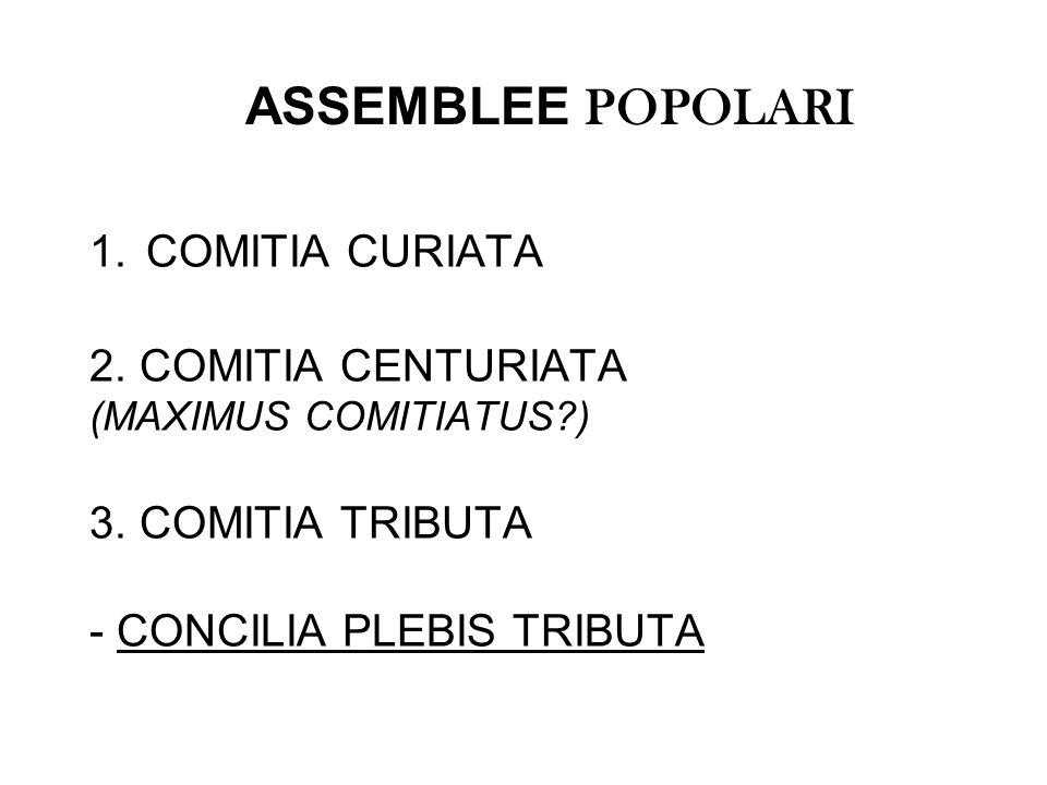ASSEMBLEE POPOLARI 1. COMITIA CURIATA 2. COMITIA CENTURIATA (MAXIMUS COMITIATUS ) 3.