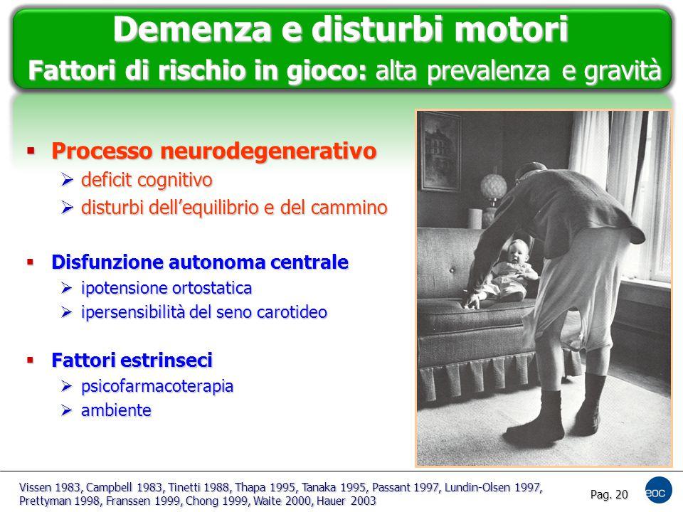 Demenza e disturbi motori Fattori di rischio in gioco: alta prevalenza e gravità