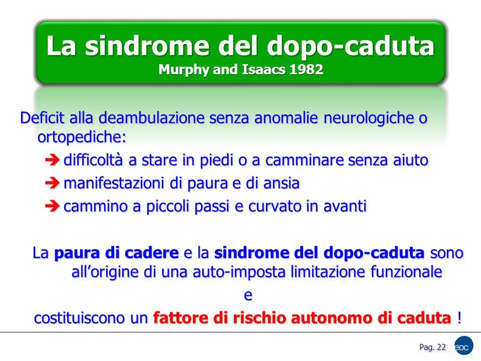 La sindrome del dopo-caduta Murphy and Isaacs 1982