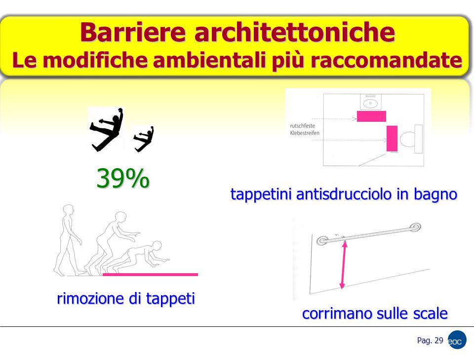 Barriere architettoniche Le modifiche ambientali più raccomandate
