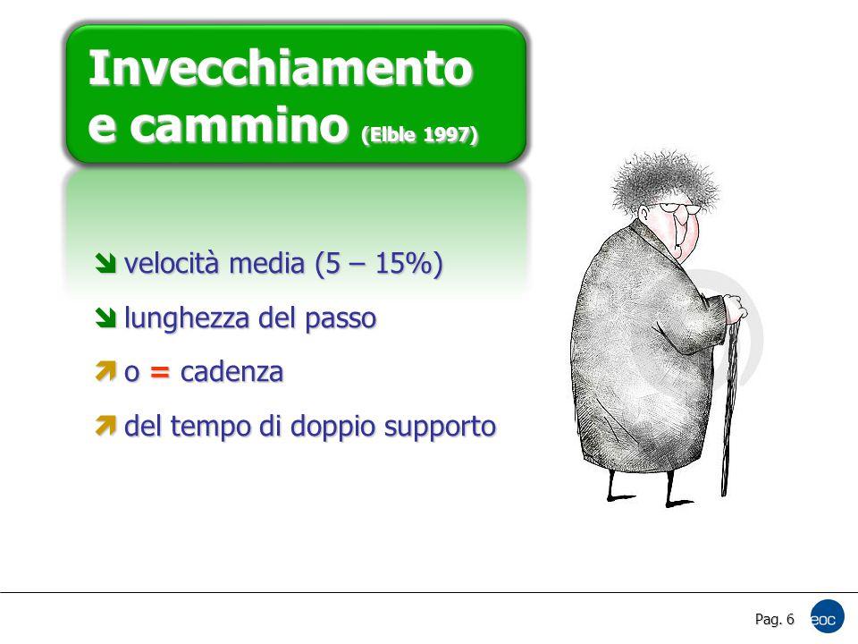 Invecchiamento e cammino (Elble 1997)