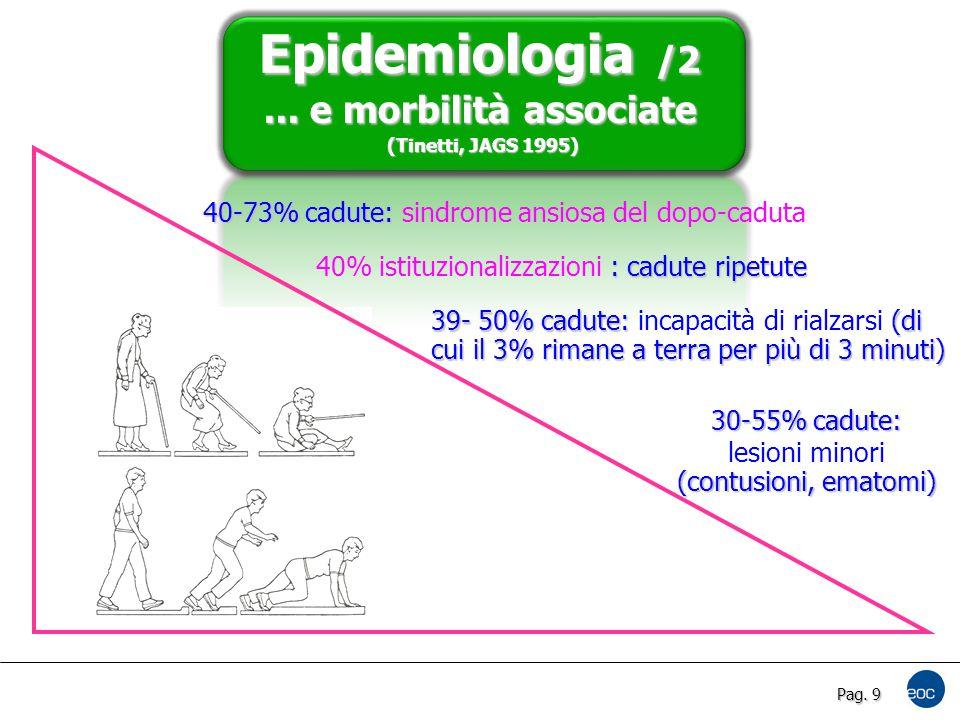 Epidemiologia /2 ... e morbilità associate (Tinetti, JAGS 1995)