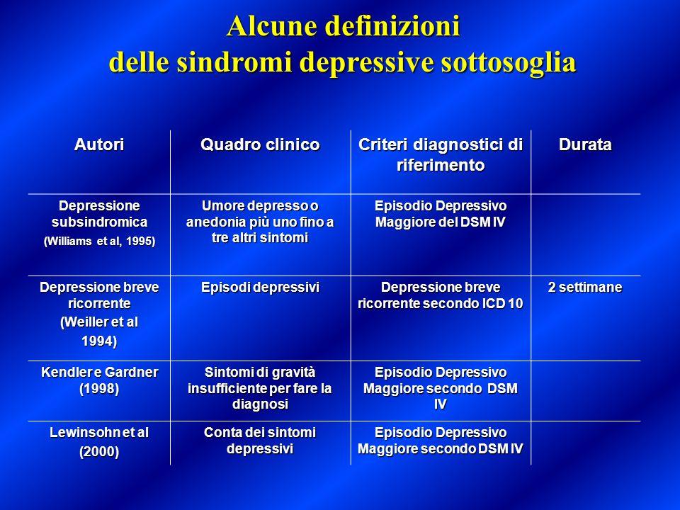 Alcune definizioni delle sindromi depressive sottosoglia