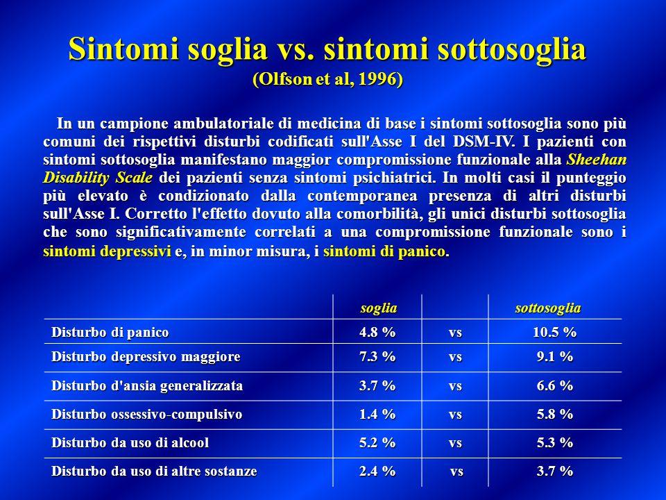 Sintomi soglia vs. sintomi sottosoglia (Olfson et al, 1996)