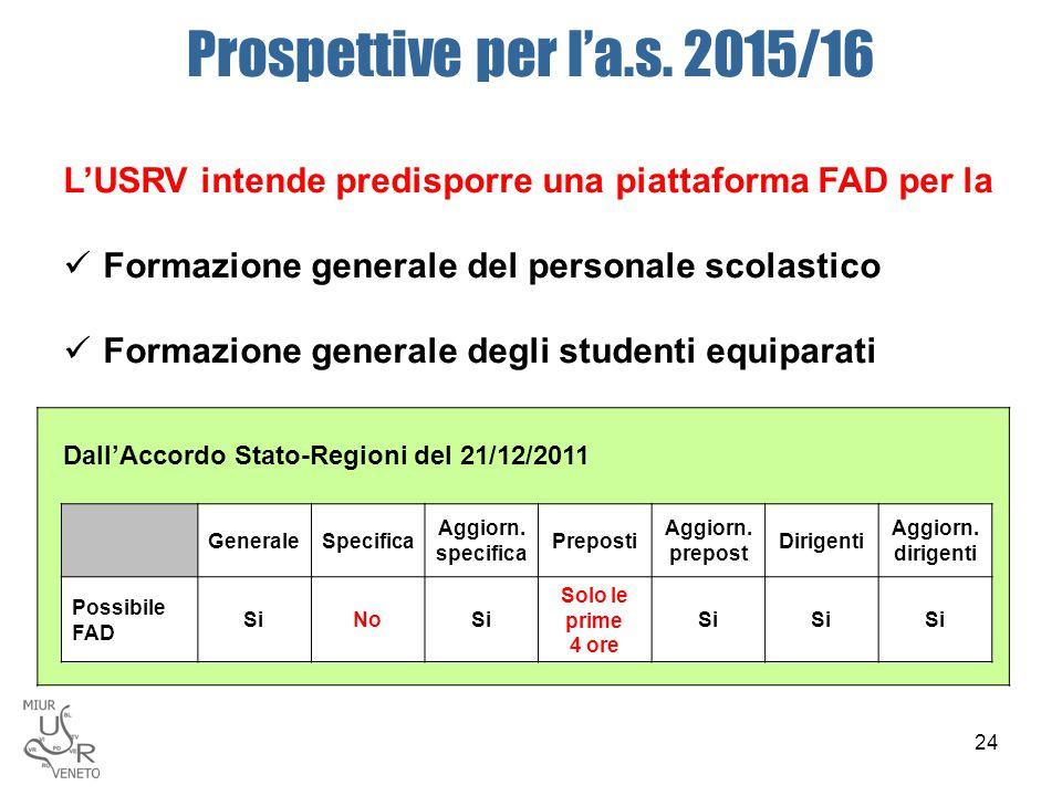 Prospettive per l'a.s. 2015/16 L'USRV intende predisporre una piattaforma FAD per la. Formazione generale del personale scolastico.