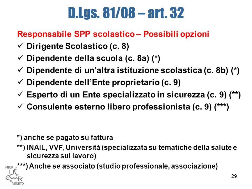 D.Lgs. 81/08 – art. 32 Responsabile SPP scolastico – Possibili opzioni