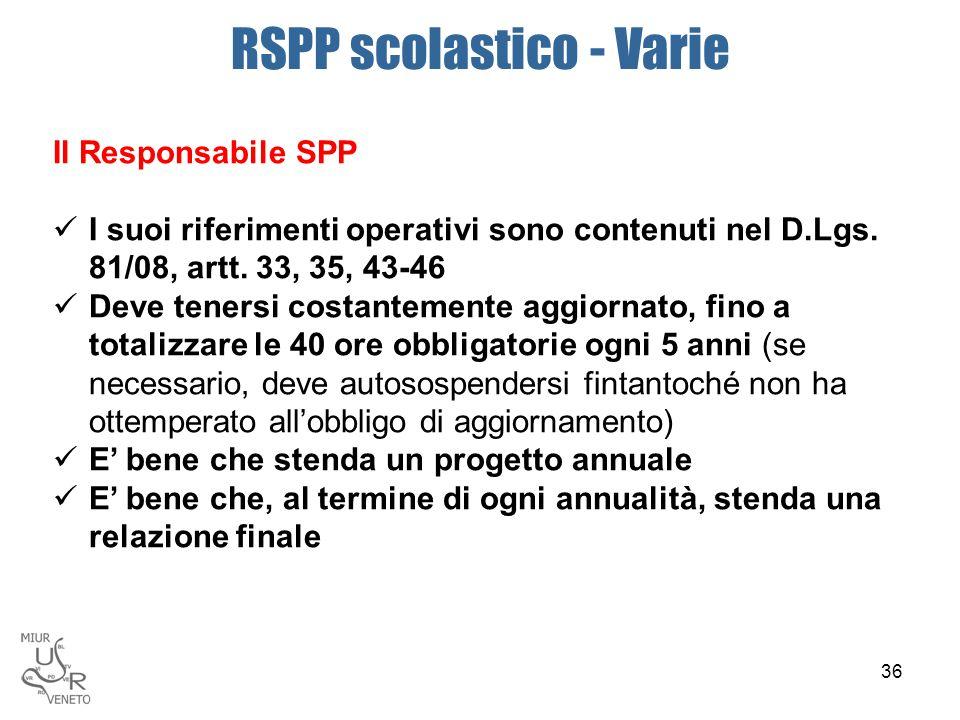 RSPP scolastico - Varie