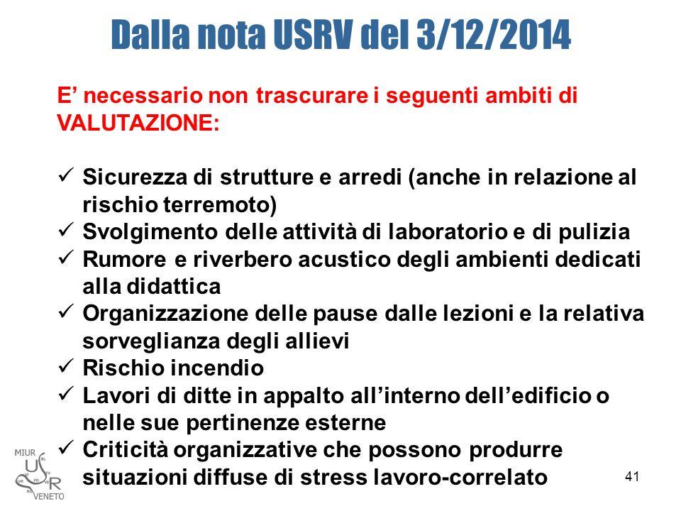 Dalla nota USRV del 3/12/2014 E' necessario non trascurare i seguenti ambiti di VALUTAZIONE: