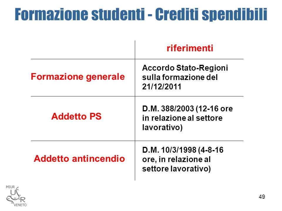 Formazione studenti - Crediti spendibili