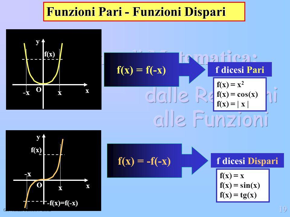 Funzioni Pari - Funzioni Dispari