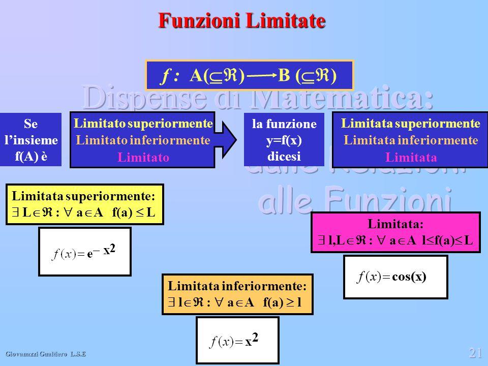 Funzioni Limitate f : A() B () Se l'insieme f(A) è