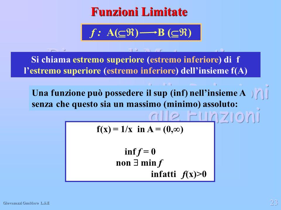 Funzioni Limitate f : A() B ()