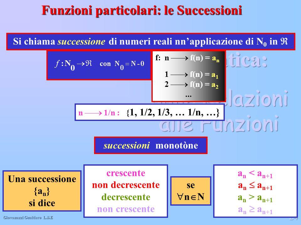 Funzioni particolari: le Successioni