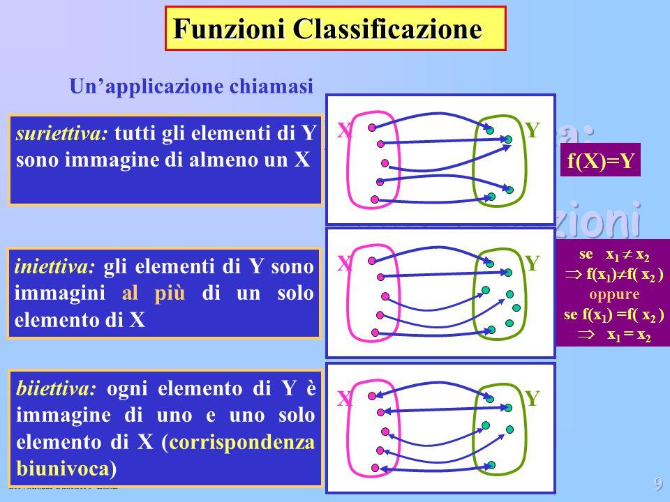 Funzioni Classificazione