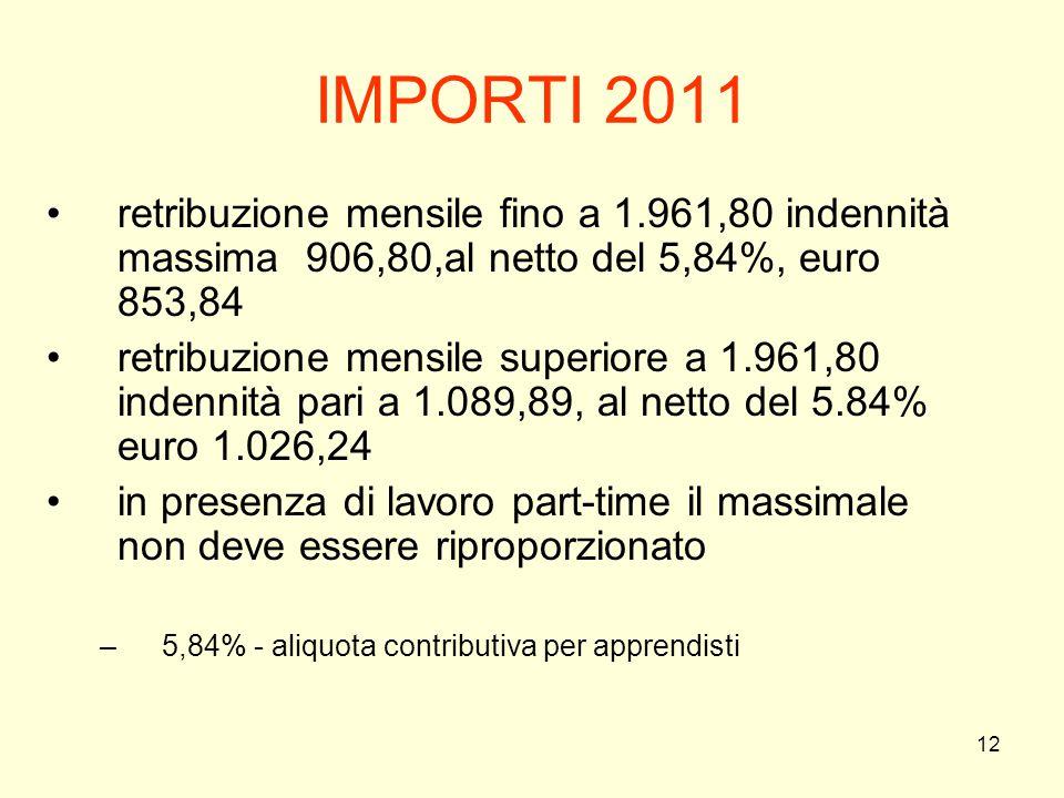 IMPORTI 2011 retribuzione mensile fino a 1.961,80 indennità massima 906,80,al netto del 5,84%, euro 853,84.