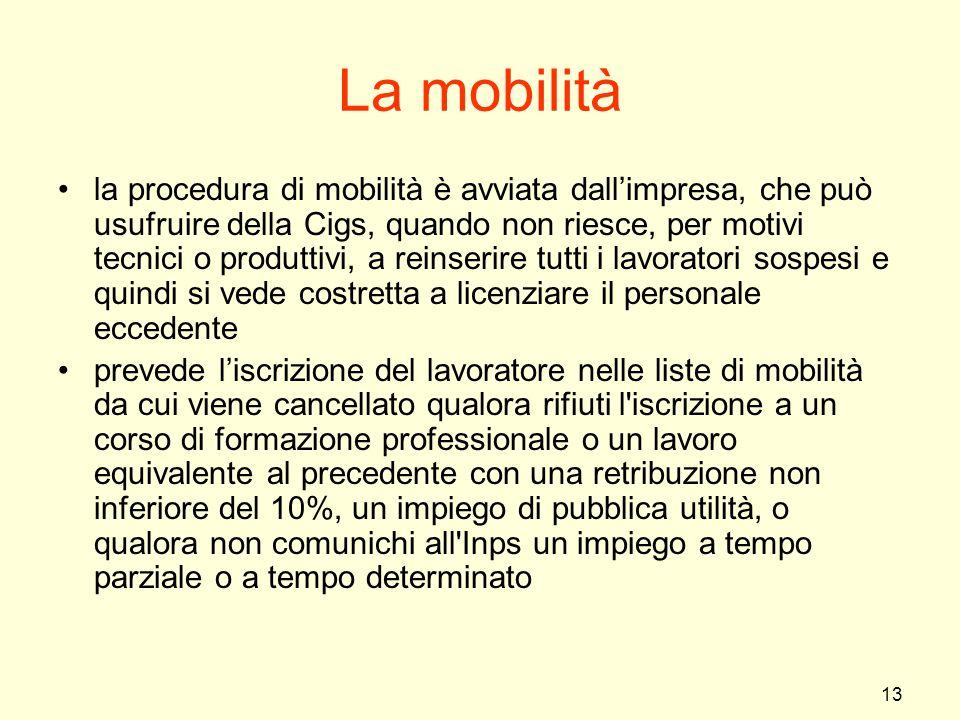 La mobilità