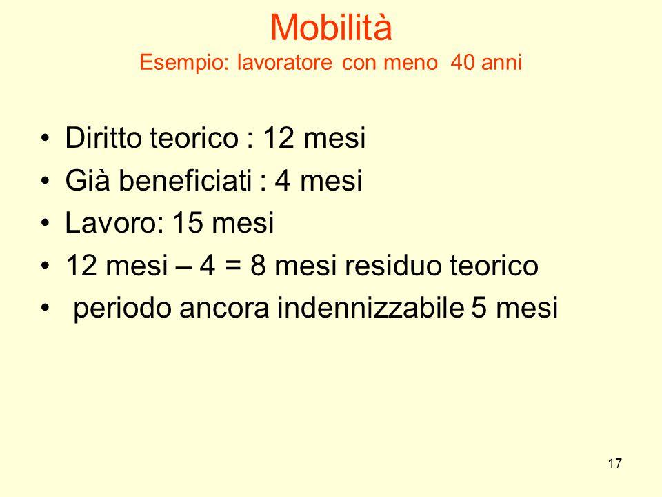 Mobilità Esempio: lavoratore con meno 40 anni