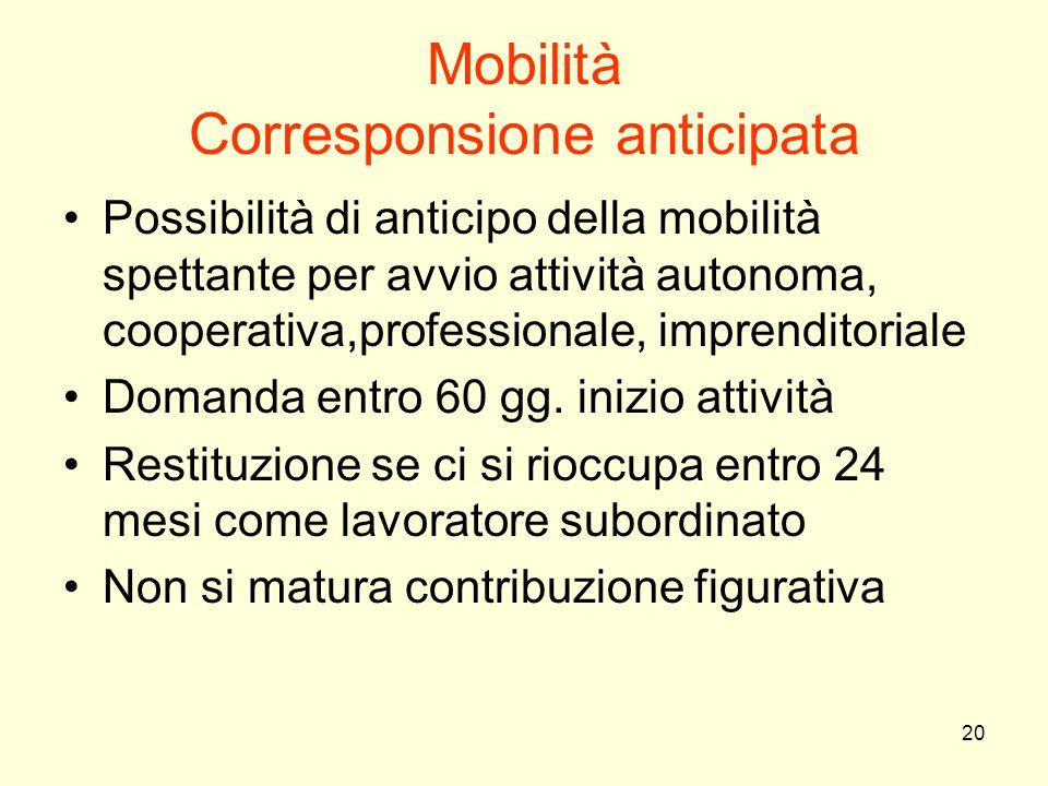 Mobilità Corresponsione anticipata