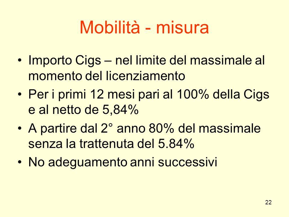 Mobilità - misura Importo Cigs – nel limite del massimale al momento del licenziamento.