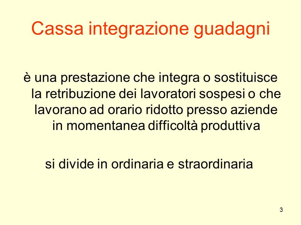 Cassa integrazione guadagni