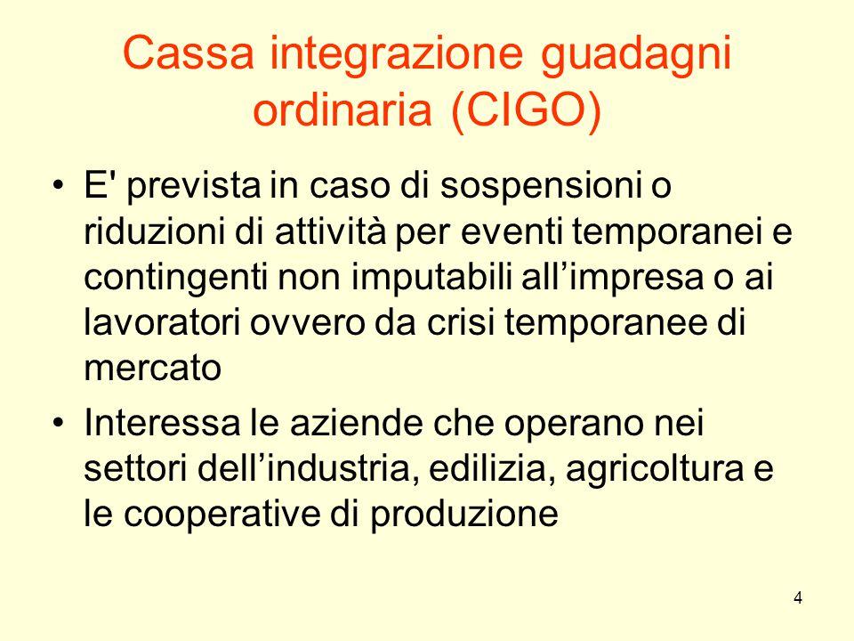 Cassa integrazione guadagni ordinaria (CIGO)